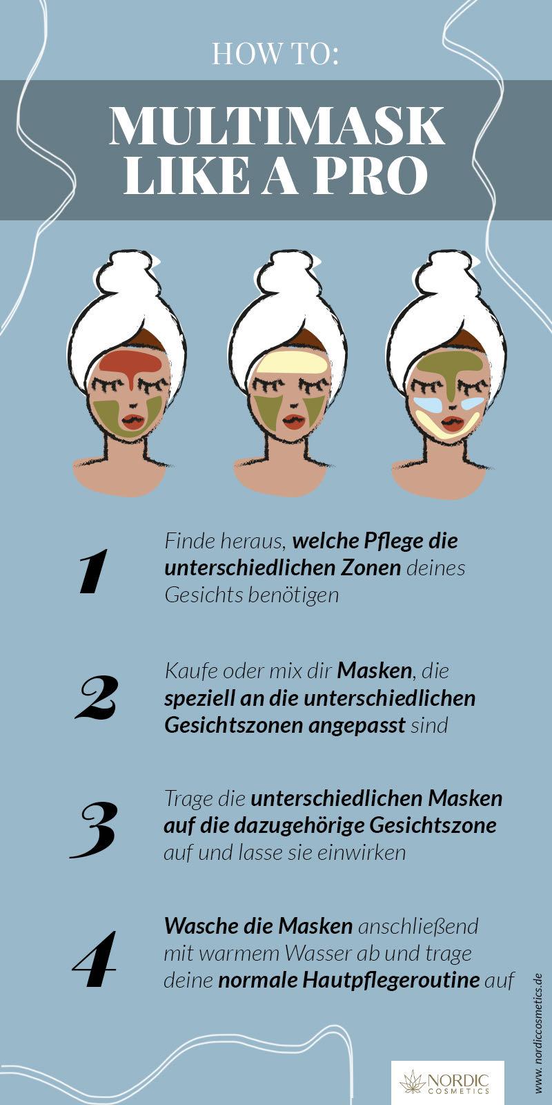 Mischhaut infografik