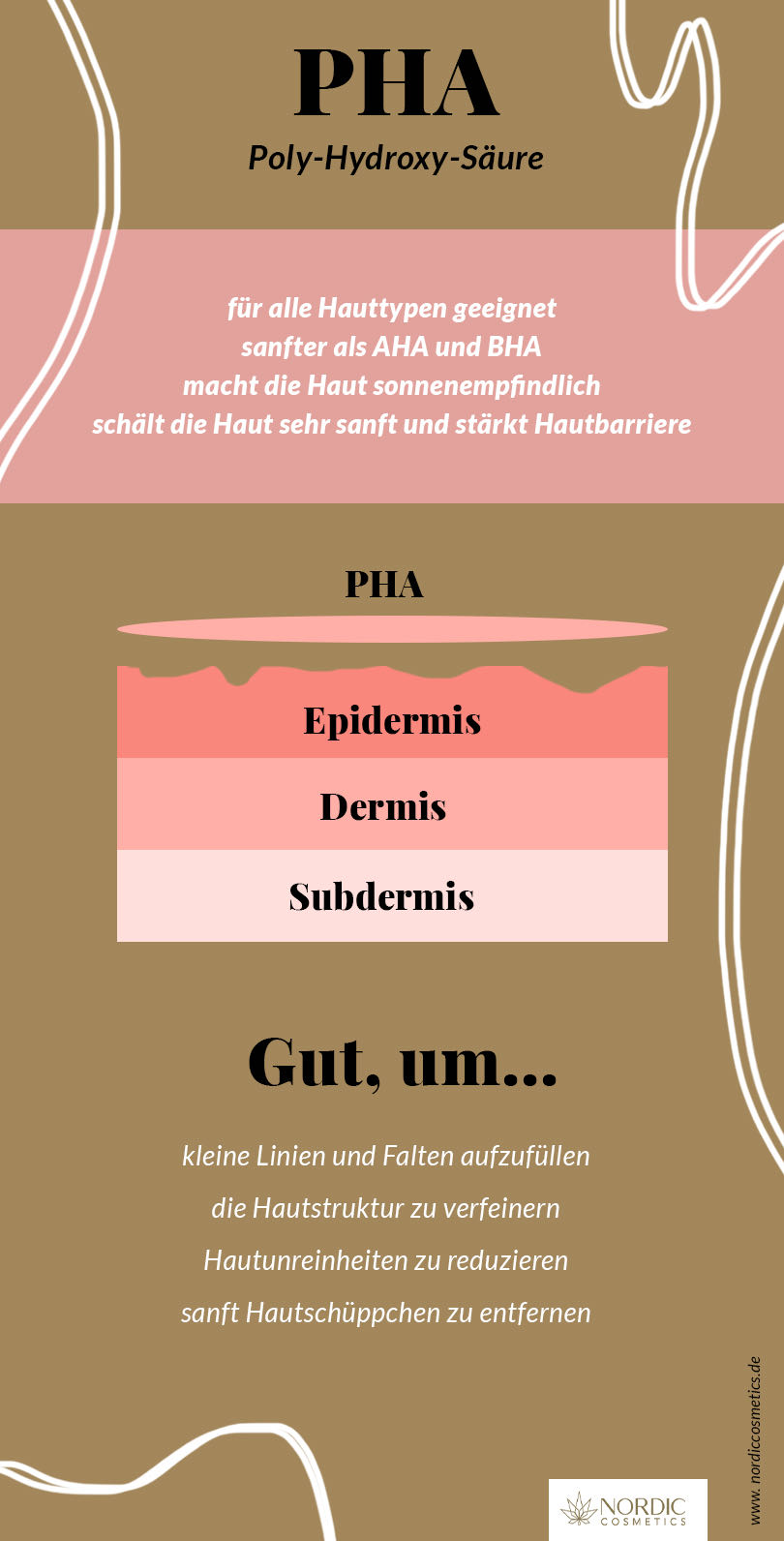 Infografik pha